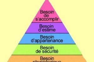 La pyramide de Maslow et moi