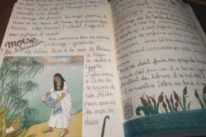 Le Bible journaling