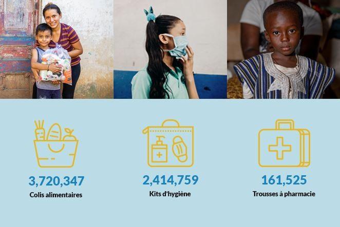 L'impact du Coronavirus en chiffres